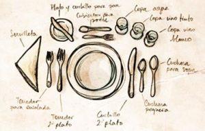 ¡Servir la mesa correctamente es muy fácil! Conoce las reglas básicas para vestir la y poner los platos, copas y cubiertos.